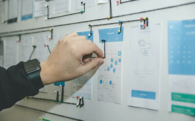 10 Factors that every good business plan needs